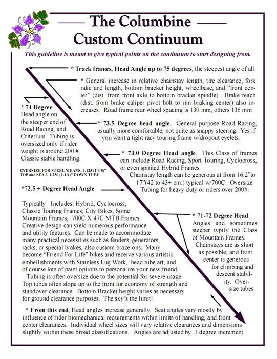 Columbine Cycle Works: Frame Shop
